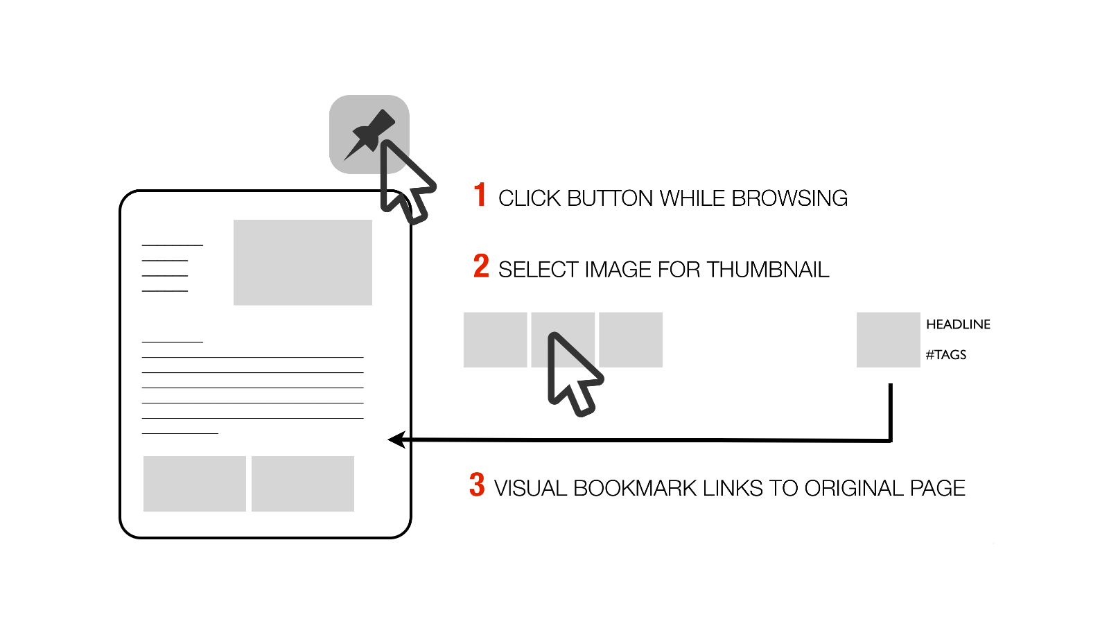UX: Visual Bookmarking (Pinning)